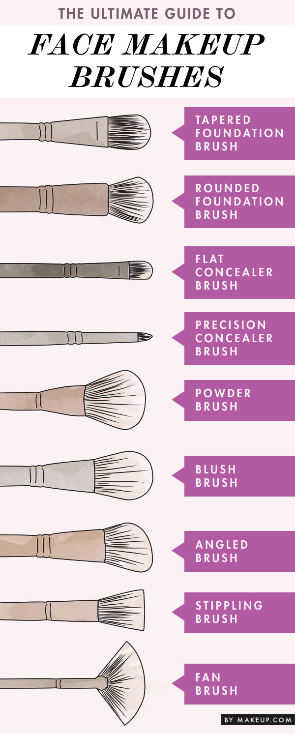 Must have monday makeup brushes lou stevens for Types of foundation and their uses